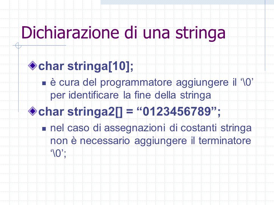 Dichiarazione di una stringa char stringa[10]; è cura del programmatore aggiungere il \0 per identificare la fine della stringa char stringa2[] = 0123