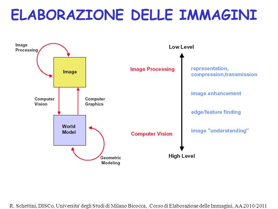 R. Schettini, DISCo, Universita' degli Studi di Milano Bicocca, Corso di Elaborazione delle Immagini, AA 2010/2011 ELABORAZIONE DELLE IMMAGINI
