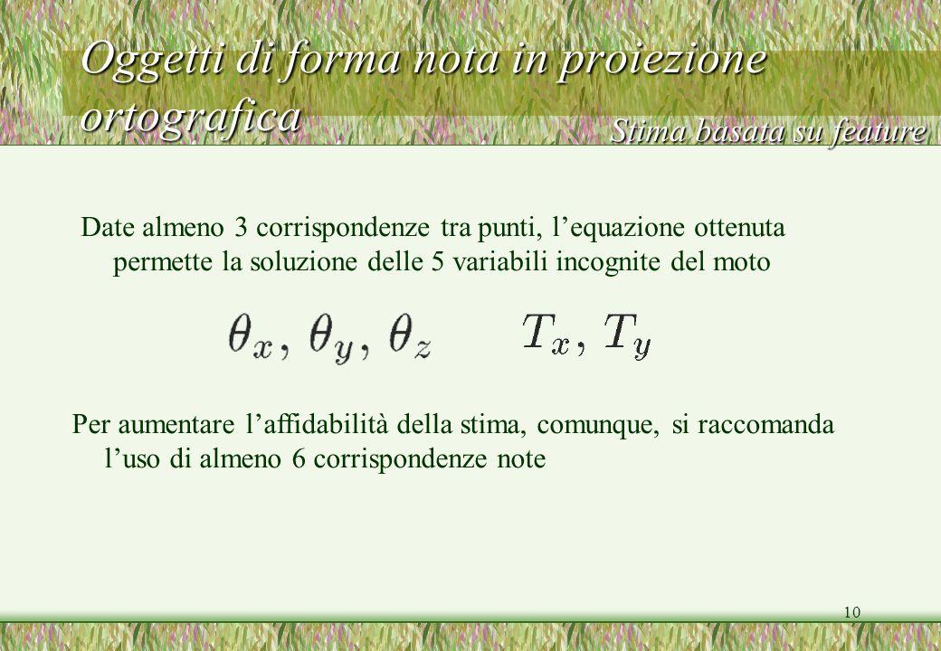 10 Oggetti di forma nota in proiezione ortografica Date almeno 3 corrispondenze tra punti, lequazione ottenuta permette la soluzione delle 5 variabili