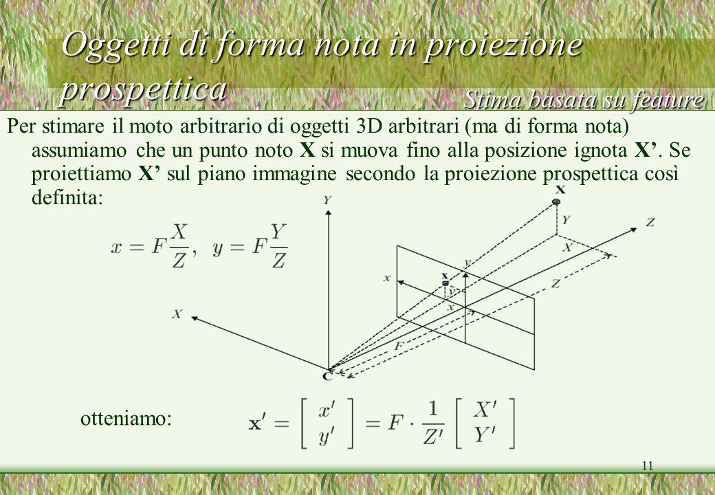 11 Oggetti di forma nota in proiezione prospettica Per stimare il moto arbitrario di oggetti 3D arbitrari (ma di forma nota) assumiamo che un punto no