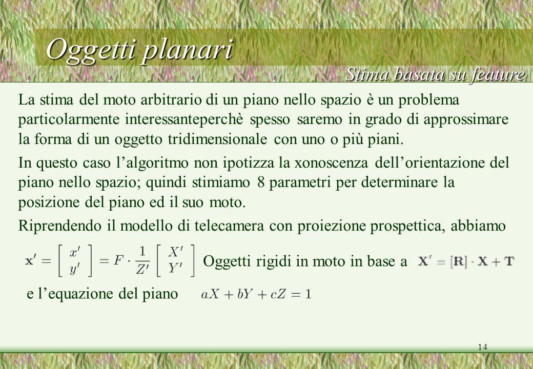 14 Oggetti planari Stima basata su feature La stima del moto arbitrario di un piano nello spazio è un problema particolarmente interessanteperchè spes