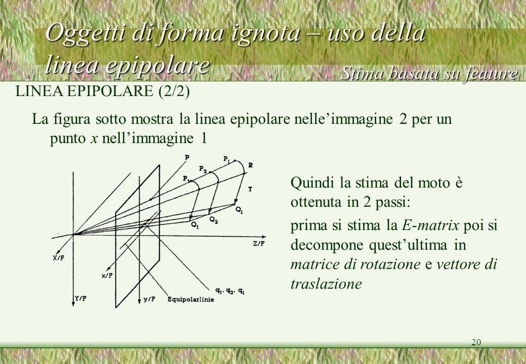20 Oggetti di forma ignota – uso della linea epipolare La figura sotto mostra la linea epipolare nelleimmagine 2 per un punto x nellimmagine 1 Stima b