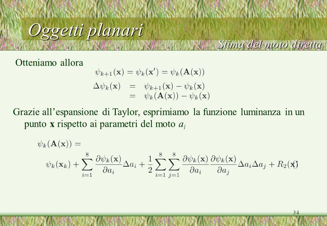 34 Oggetti planari Otteniamo allora Stima del moto diretta Grazie allespansione di Taylor, esprimiamo la funzione luminanza in un punto x rispetto ai