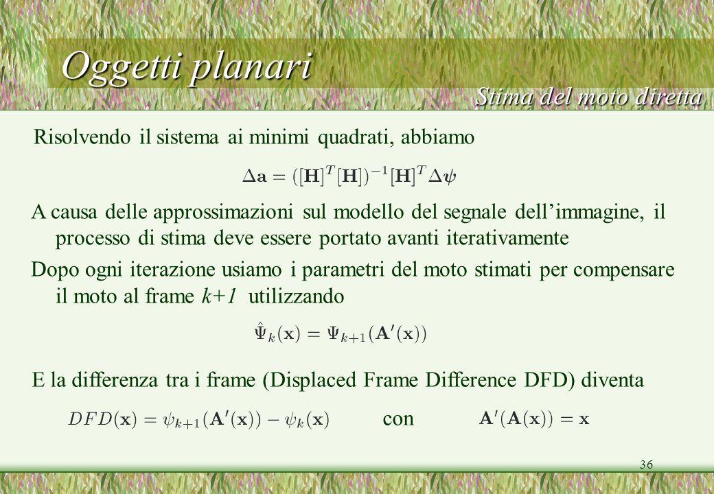 36 Oggetti planari Risolvendo il sistema ai minimi quadrati, abbiamo Stima del moto diretta A causa delle approssimazioni sul modello del segnale dell