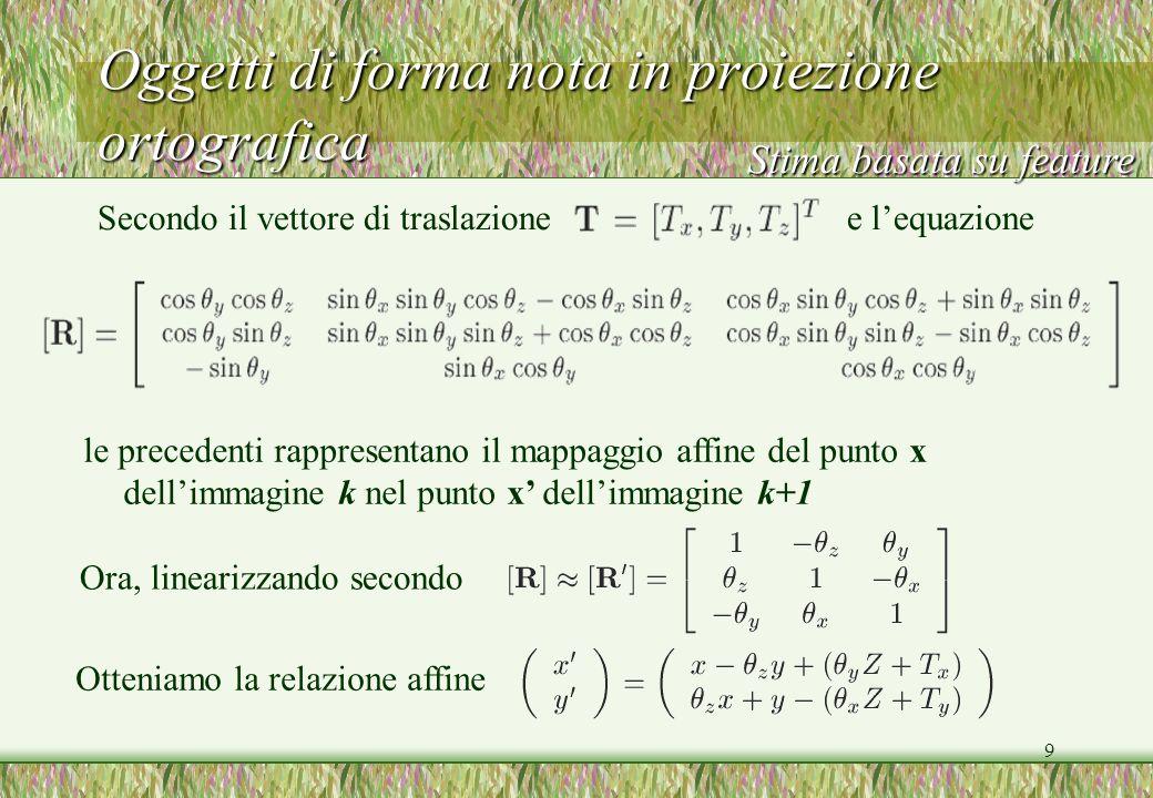 9 Oggetti di forma nota in proiezione ortografica Secondo il vettore di traslazione e lequazione Stima basata su feature le precedenti rappresentano i