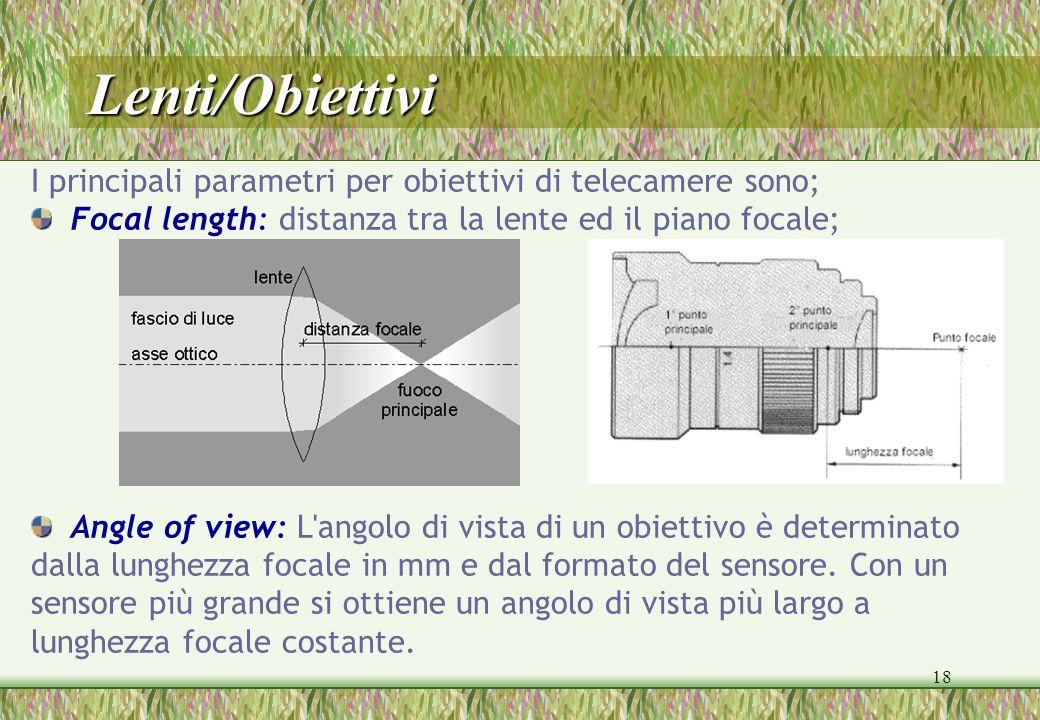 18 Lenti/Obiettivi I principali parametri per obiettivi di telecamere sono; Focal length: distanza tra la lente ed il piano focale; Angle of view: L'a