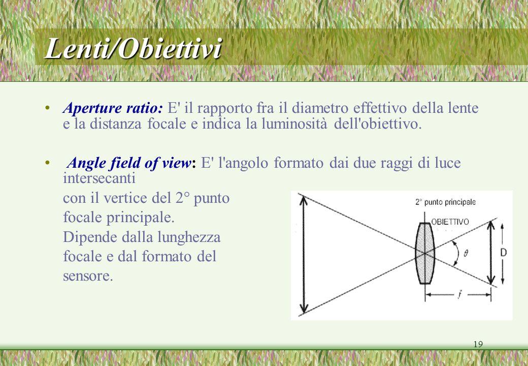 19 Lenti/Obiettivi Aperture ratio: E' il rapporto fra il diametro effettivo della lente e la distanza focale e indica la luminosità dell'obiettivo. An