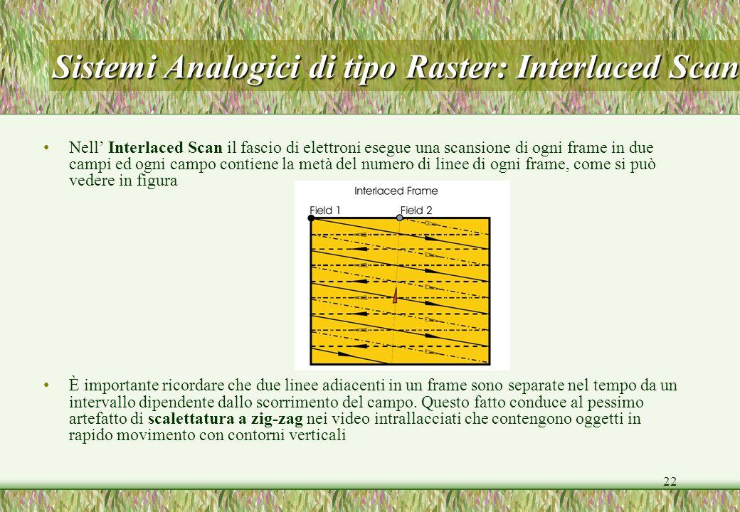 22 Sistemi Analogici di tipo Raster: Interlaced Scan Nell Interlaced Scan il fascio di elettroni esegue una scansione di ogni frame in due campi ed og