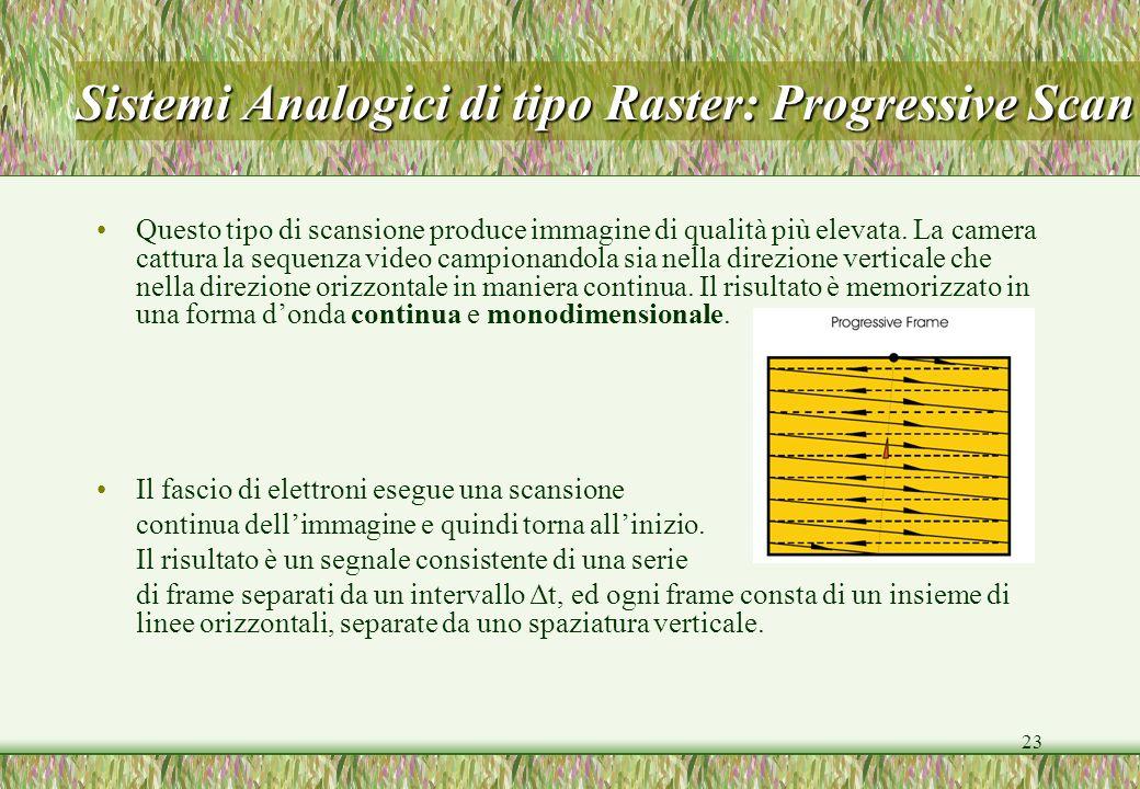 23 Sistemi Analogici di tipo Raster: Progressive Scan Questo tipo di scansione produce immagine di qualità più elevata. La camera cattura la sequenza