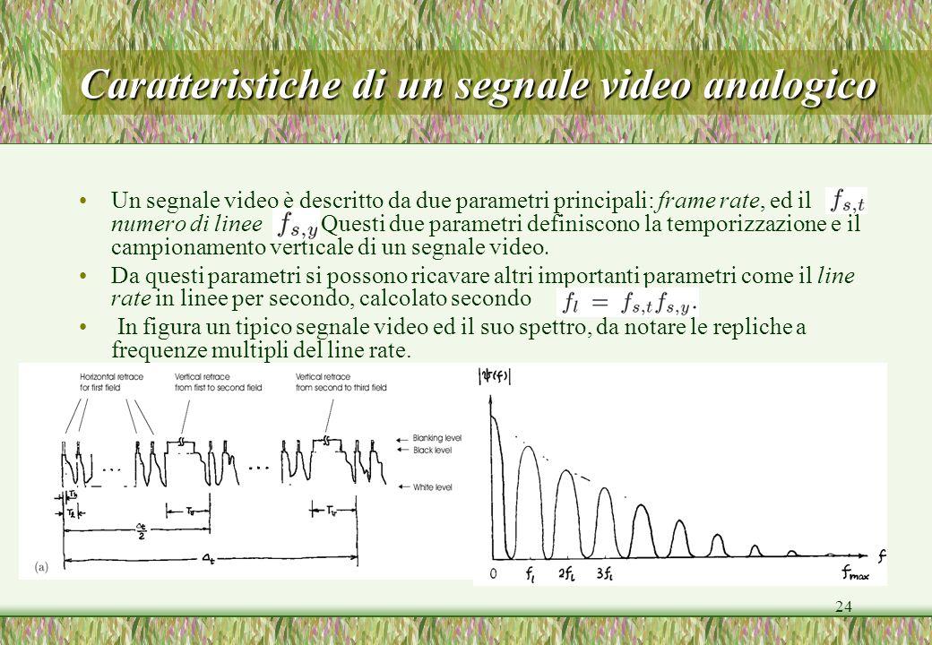 24 Caratteristiche di un segnale video analogico Un segnale video è descritto da due parametri principali: frame rate, ed il numero di linee. Questi d