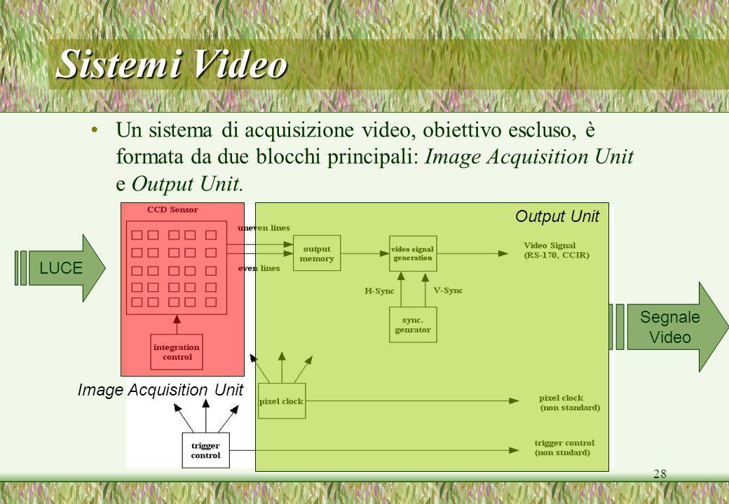 28 Sistemi Video Image Acquisition Unit Output Unit Un sistema di acquisizione video, obiettivo escluso, è formata da due blocchi principali: Image Ac
