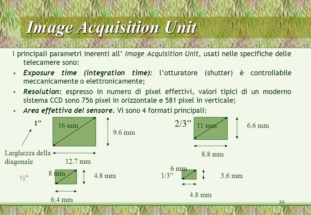 30 Image Acquisition Unit I principali parametri inerenti all Image Acquisition Unit, usati nelle specifiche delle telecamere sono: Exposure time (int