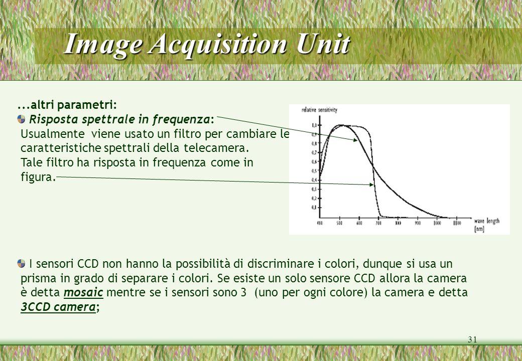 31 Image Acquisition Unit...altri parametri: Risposta spettrale in frequenza: Usualmente viene usato un filtro per cambiare le caratteristiche spettra