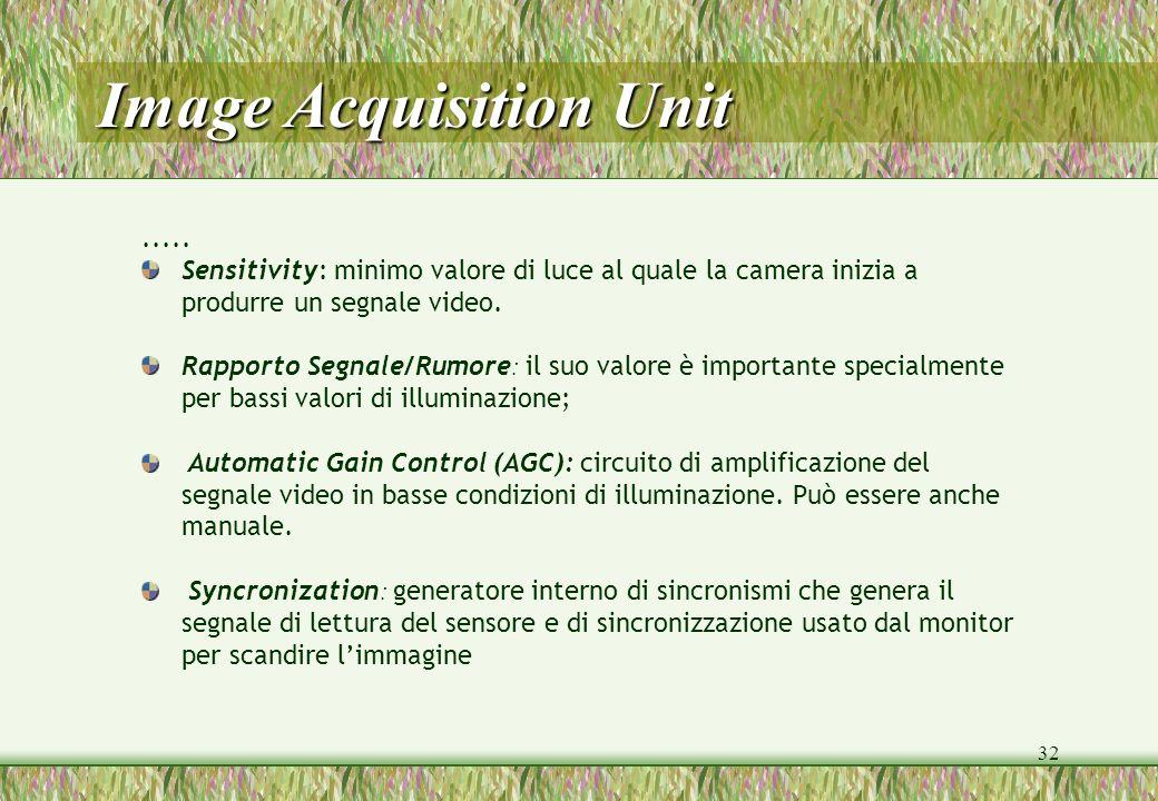 32 Image Acquisition Unit..... Sensitivity: minimo valore di luce al quale la camera inizia a produrre un segnale video. Rapporto Segnale/Rumore : il
