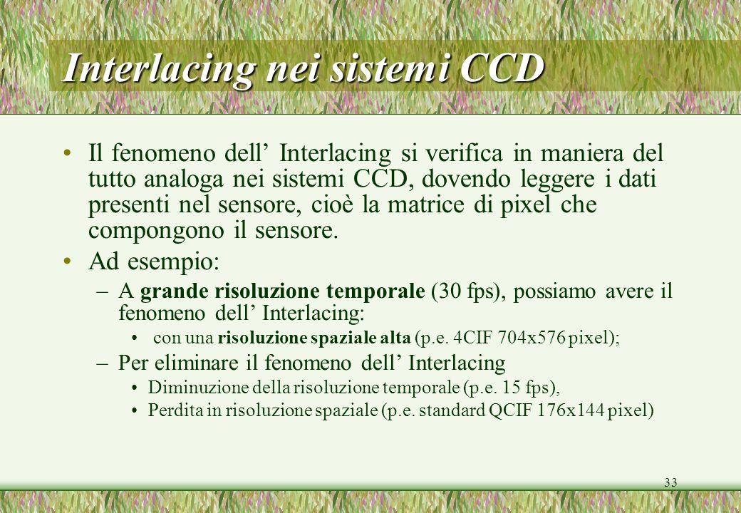33 Interlacing nei sistemi CCD Il fenomeno dell Interlacing si verifica in maniera del tutto analoga nei sistemi CCD, dovendo leggere i dati presenti