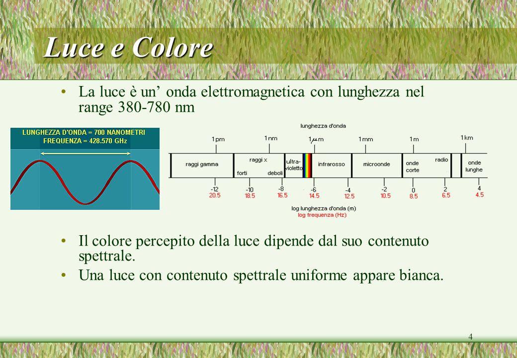 4 Luce e Colore La luce è un onda elettromagnetica con lunghezza nel range 380-780 nm Il colore percepito della luce dipende dal suo contenuto spettra