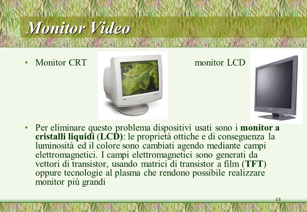 48 Monitor Video Monitor CRTmonitor LCD Per eliminare questo problema dispositivi usati sono i monitor a cristalli liquidi (LCD): le proprietà ottiche