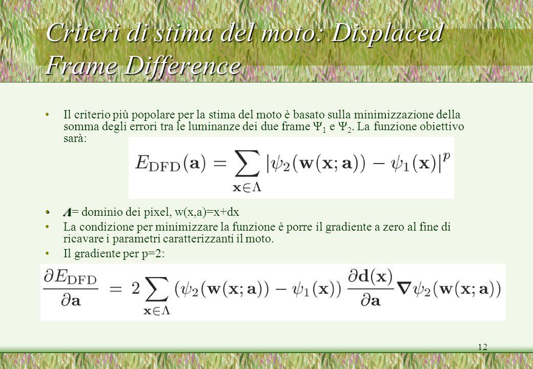 12 Criteri di stima del moto: Displaced Frame Difference Il criterio più popolare per la stima del moto è basato sulla minimizzazione della somma degl