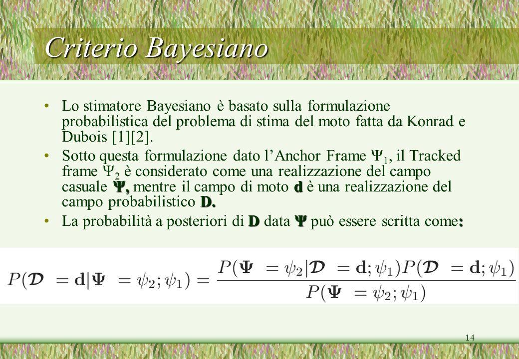 14 Criterio Bayesiano Lo stimatore Bayesiano è basato sulla formulazione probabilistica del problema di stima del moto fatta da Konrad e Dubois [1][2]