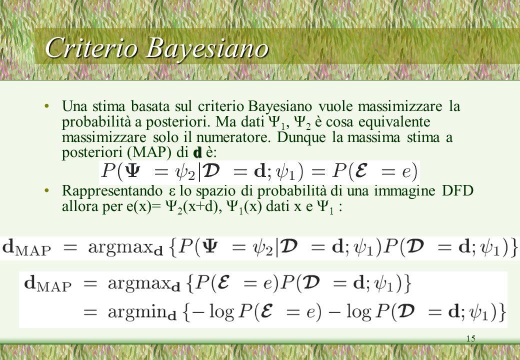 15 Criterio Bayesiano dUna stima basata sul criterio Bayesiano vuole massimizzare la probabilità a posteriori. Ma dati Ψ 1, Ψ 2 è cosa equivalente mas
