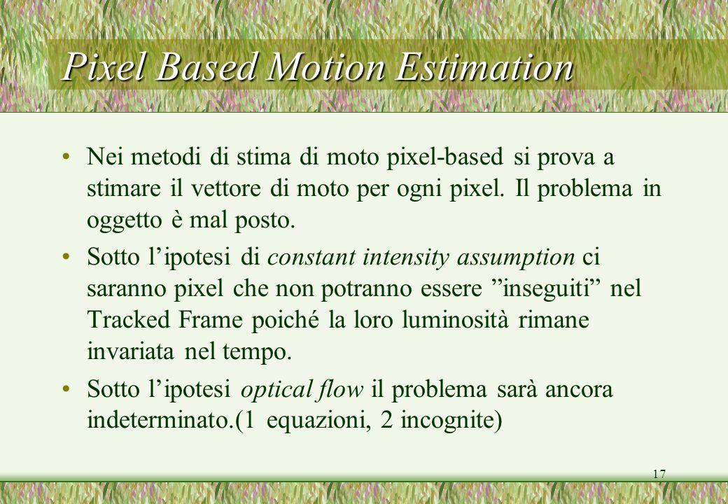 17 Pixel Based Motion Estimation Nei metodi di stima di moto pixel-based si prova a stimare il vettore di moto per ogni pixel. Il problema in oggetto