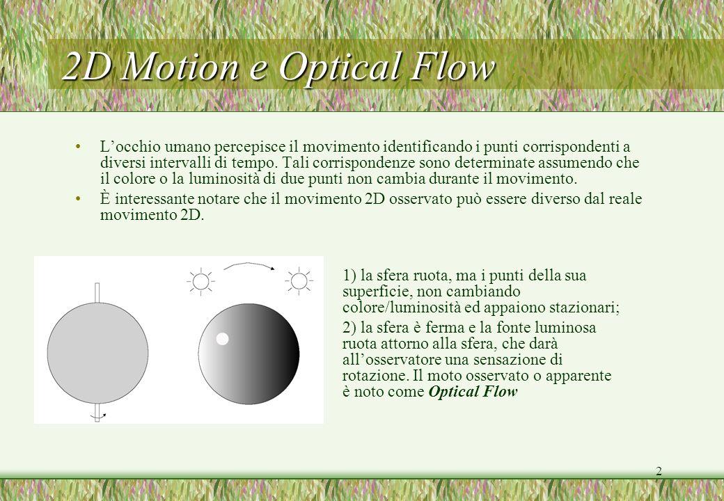 2 2D Motion e Optical Flow Locchio umano percepisce il movimento identificando i punti corrispondenti a diversi intervalli di tempo. Tali corrisponden