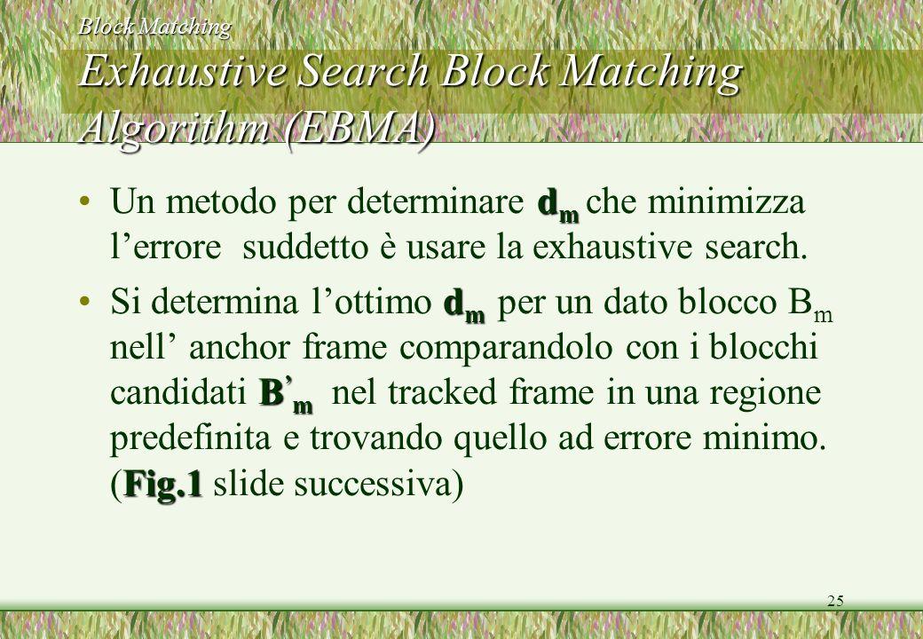 25 Block Matching Exhaustive Search Block Matching Algorithm (EBMA) d mUn metodo per determinare d m che minimizza lerrore suddetto è usare la exhaust