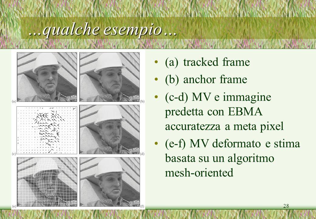 28 …qualche esempio… (a)tracked frame (b)anchor frame (c-d) MV e immagine predetta con EBMA accuratezza a meta pixel (e-f) MV deformato e stima basata