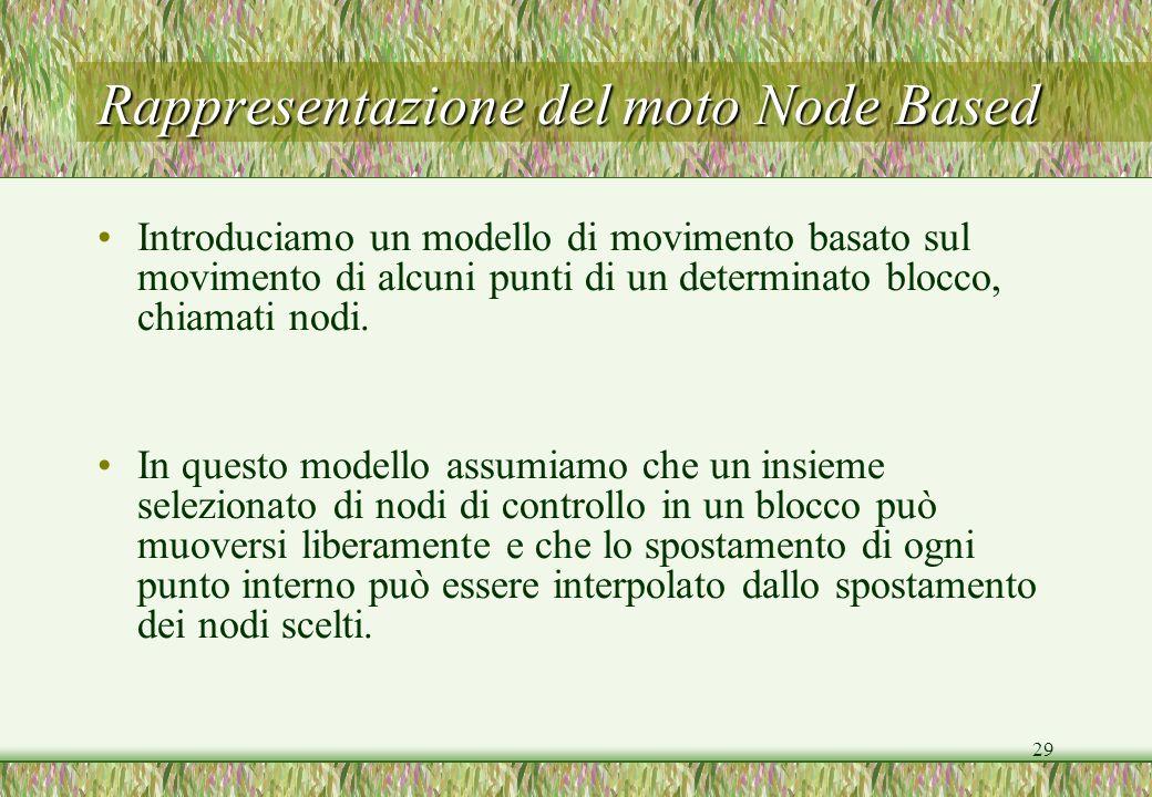 29 Rappresentazione del moto Node Based Introduciamo un modello di movimento basato sul movimento di alcuni punti di un determinato blocco, chiamati n