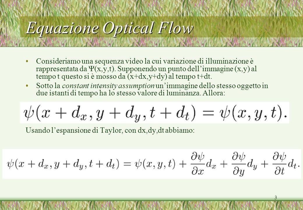 3 Equazione Optical Flow Consideriamo una sequenza video la cui variazione di illuminazione è rappresentata da Ψ(x,y,t). Supponendo un punto dellimmag
