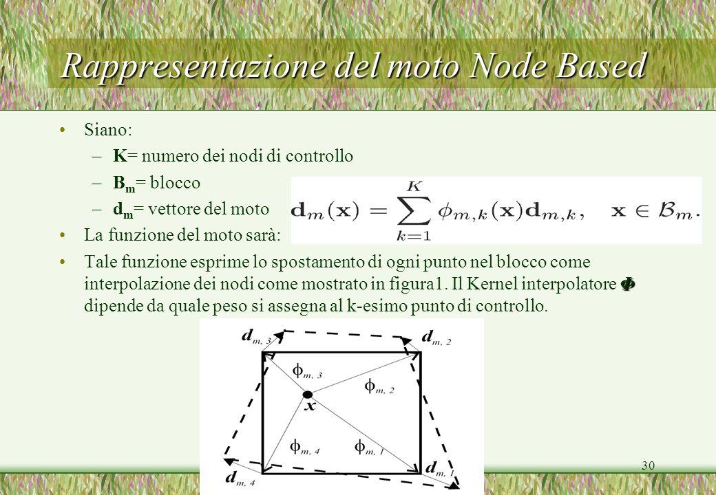 30 Rappresentazione del moto Node Based Siano: –K= numero dei nodi di controllo –B m = blocco –d m = vettore del moto La funzione del moto sarà: ΦTale