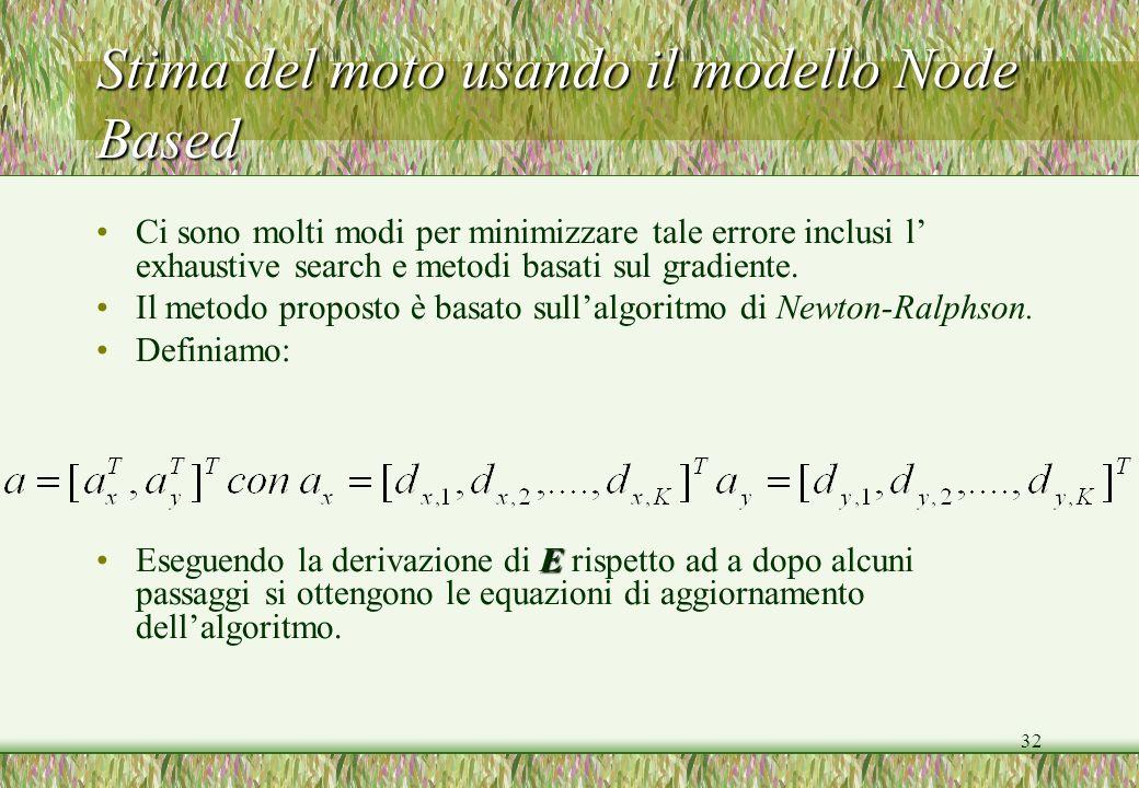 32 Stima del moto usando il modello Node Based Ci sono molti modi per minimizzare tale errore inclusi l exhaustive search e metodi basati sul gradient