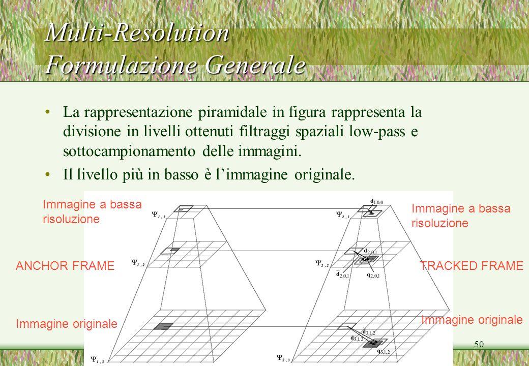 50 Multi-Resolution Formulazione Generale La rappresentazione piramidale in figura rappresenta la divisione in livelli ottenuti filtraggi spaziali low
