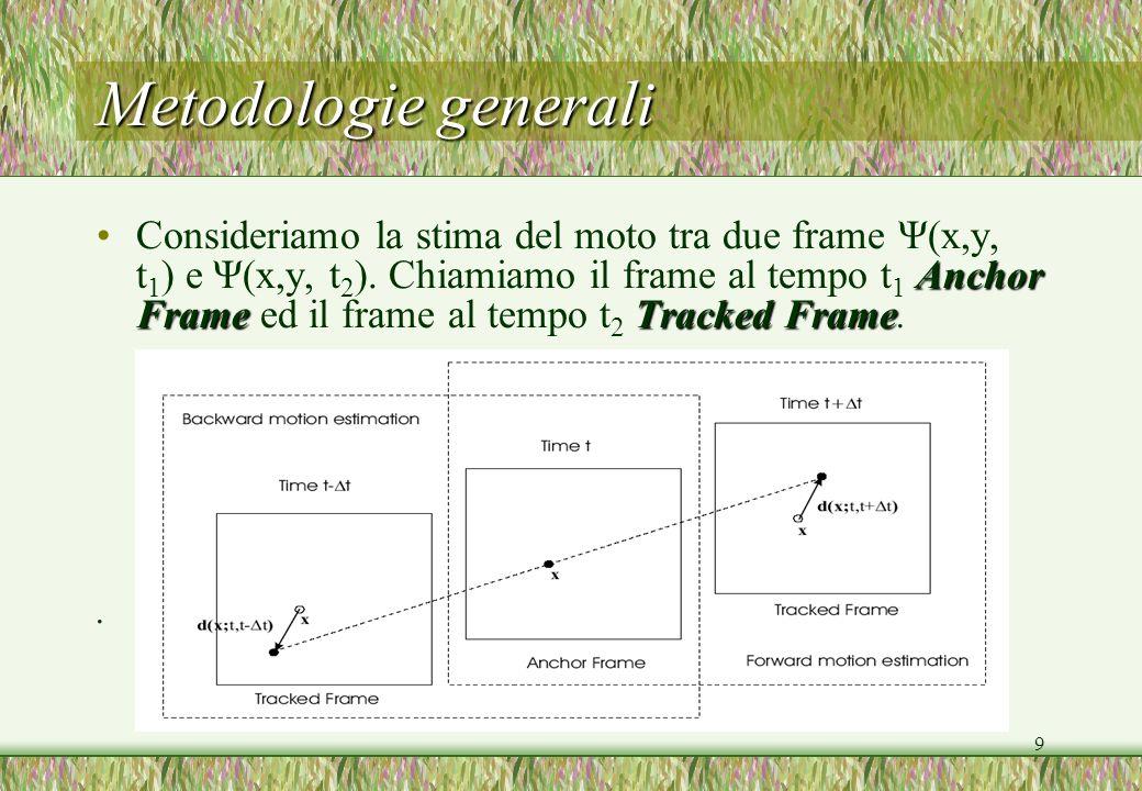 9 Metodologie generali Anchor FrameTracked FrameConsideriamo la stima del moto tra due frame Ψ(x,y, t 1 ) e Ψ(x,y, t 2 ). Chiamiamo il frame al tempo