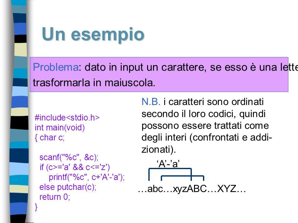 Un esempio #include int main(void) { char c; scanf(