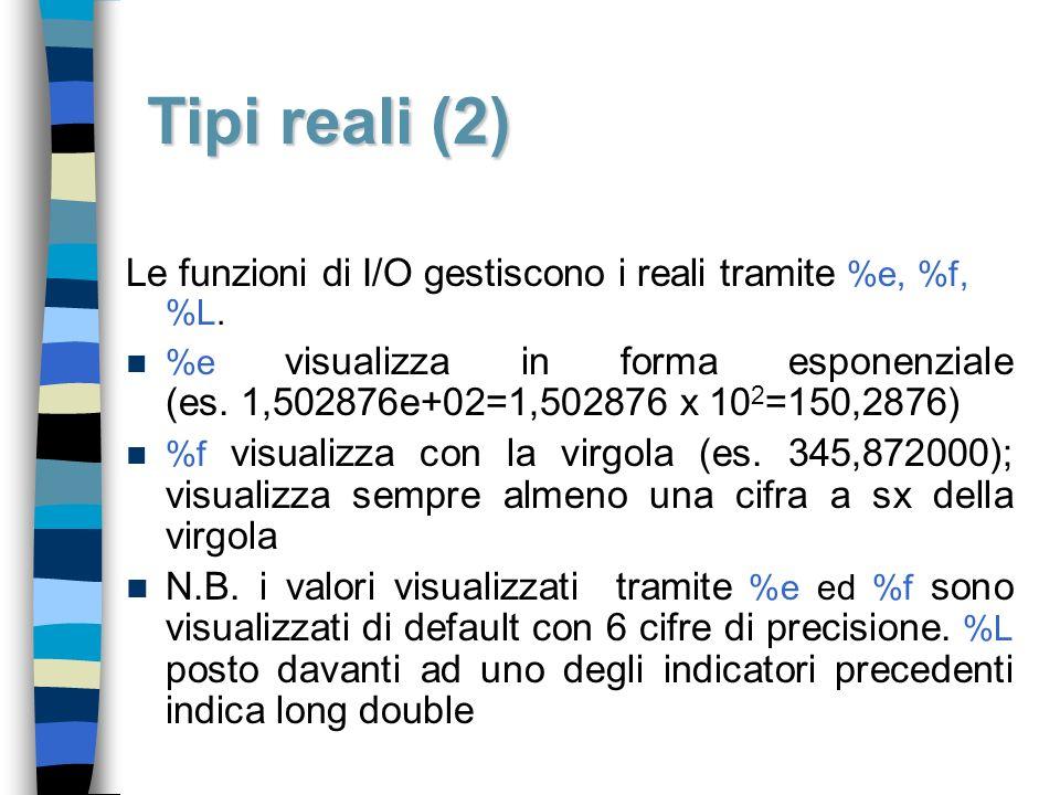 Le funzioni di I/O gestiscono i reali tramite %e, %f, %L. %e visualizza in forma esponenziale (es. 1,502876e+02=1,502876 x 10 2 =150,2876) %f visualiz