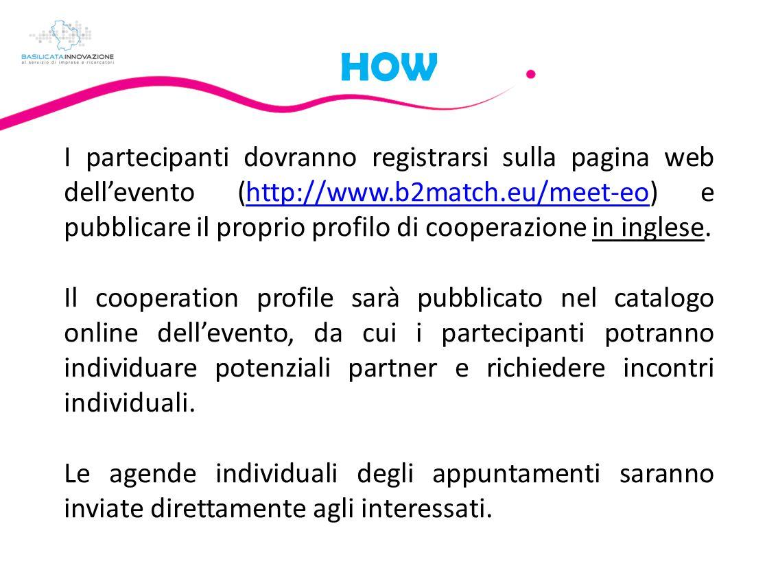 MEET-EO ORGANIZATION Main Organizer: con il supporto di: e la collaborazione di: