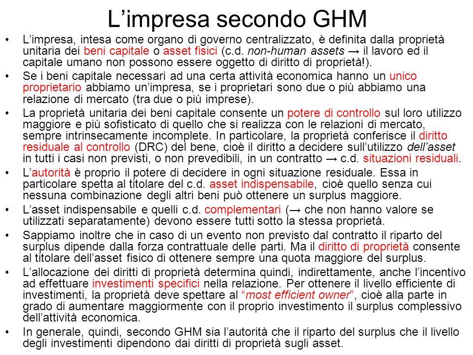 Limpresa secondo GHM Limpresa, intesa come organo di governo centralizzato, è definita dalla proprietà unitaria dei beni capitale o asset fisici (c.d.