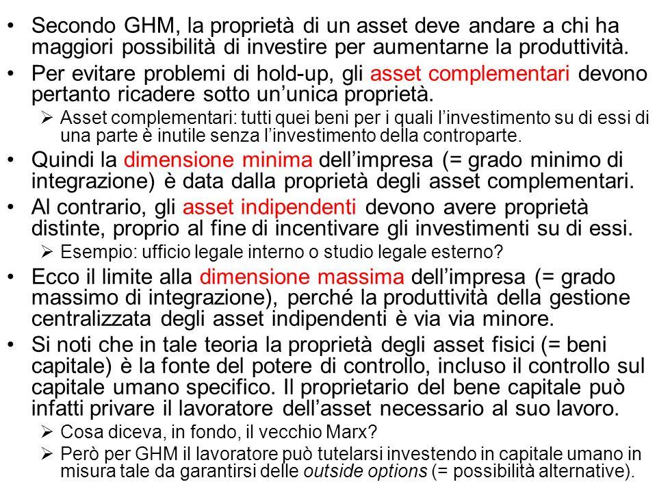 Secondo GHM, la proprietà di un asset deve andare a chi ha maggiori possibilità di investire per aumentarne la produttività. Per evitare problemi di h