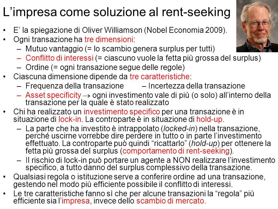 Limpresa come soluzione al rent-seeking E la spiegazione di Oliver Williamson (Nobel Economia 2009). Ogni transazione ha tre dimensioni: –Mutuo vantag