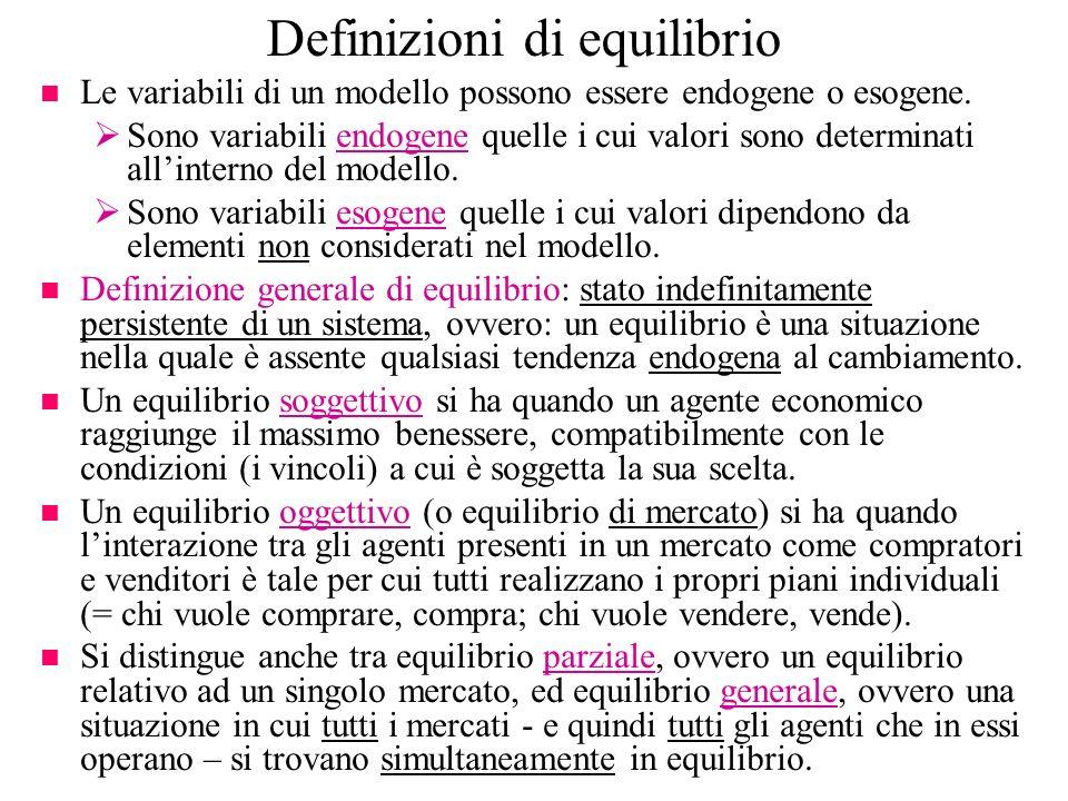 Definizioni di equilibrio n Le variabili di un modello possono essere endogene o esogene. Sono variabili endogene quelle i cui valori sono determinati