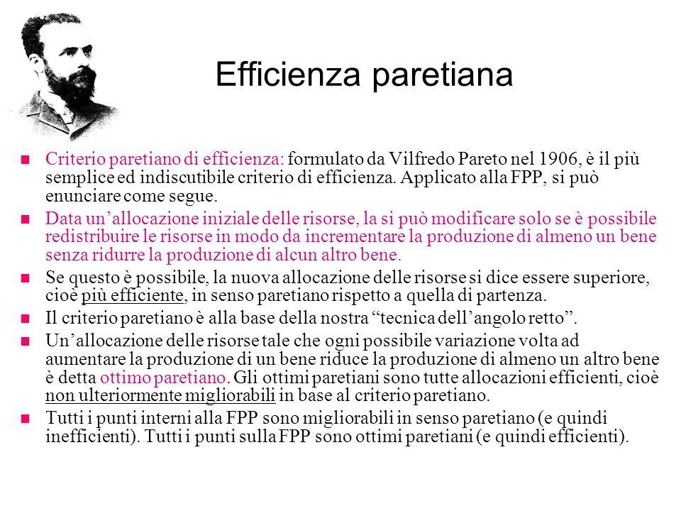 Efficienza paretiana n Criterio paretiano di efficienza: formulato da Vilfredo Pareto nel 1906, è il più semplice ed indiscutibile criterio di efficie