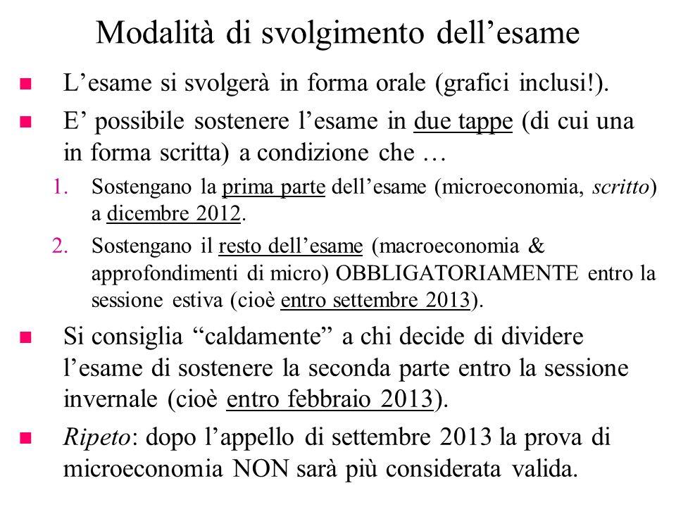 Modalità di svolgimento dellesame n Lesame si svolgerà in forma orale (grafici inclusi!). n E possibile sostenere lesame in due tappe (di cui una in f
