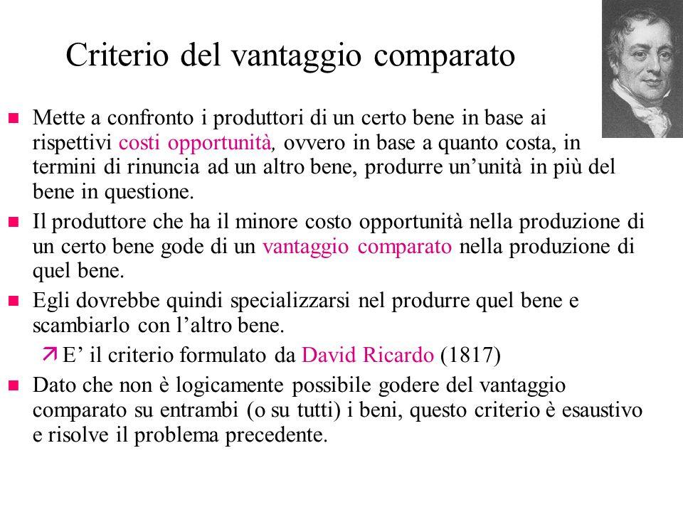 Criterio del vantaggio comparato n Mette a confronto i produttori di un certo bene in base ai rispettivi costi opportunità, ovvero in base a quanto co