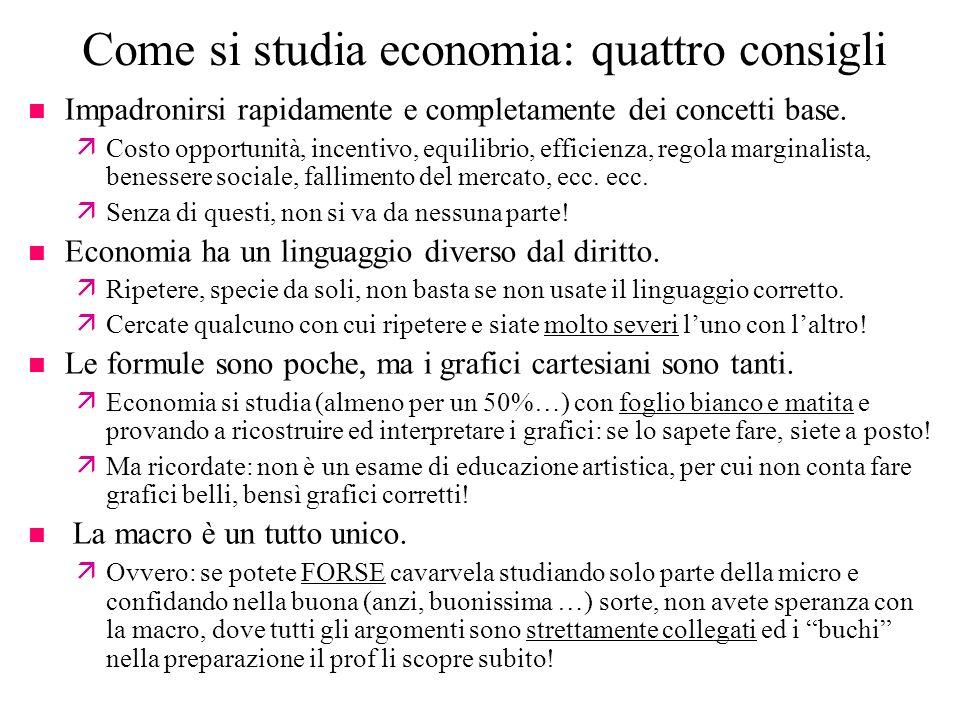 Come si studia economia: quattro consigli n Impadronirsi rapidamente e completamente dei concetti base. äCosto opportunità, incentivo, equilibrio, eff