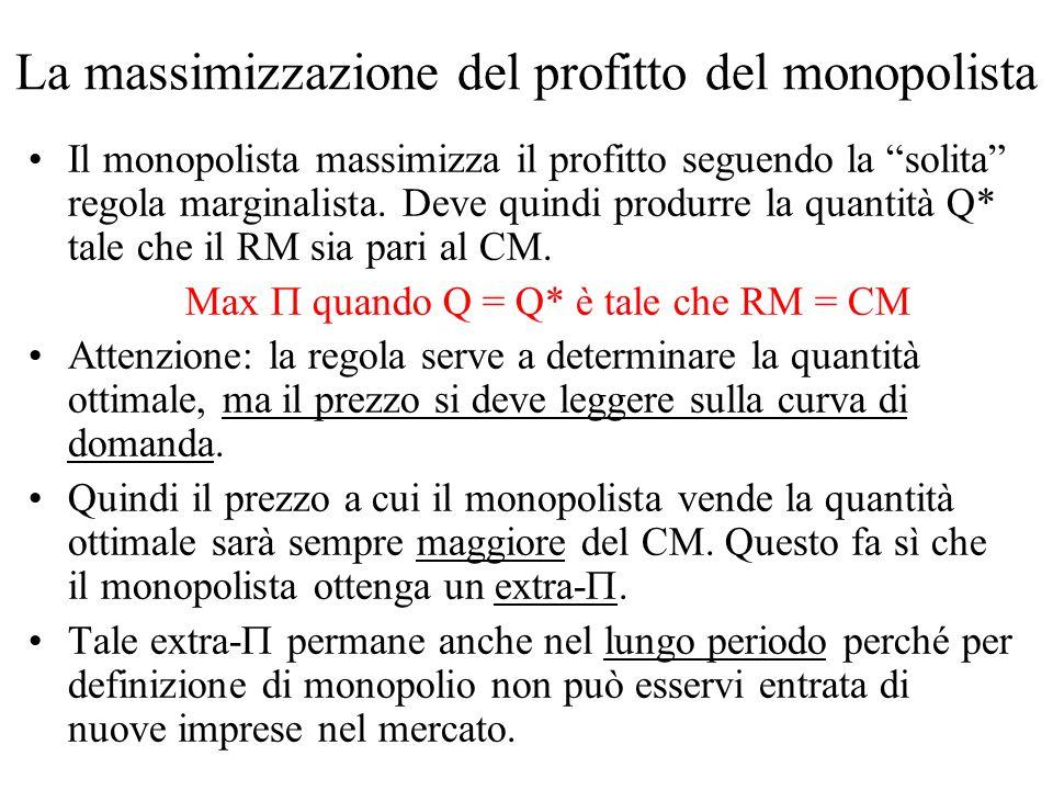 La massimizzazione del profitto del monopolista Il monopolista massimizza il profitto seguendo la solita regola marginalista.