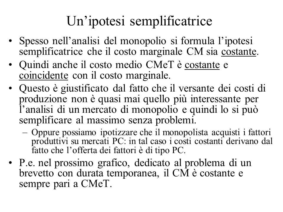 Unipotesi semplificatrice Spesso nellanalisi del monopolio si formula lipotesi semplificatrice che il costo marginale CM sia costante.