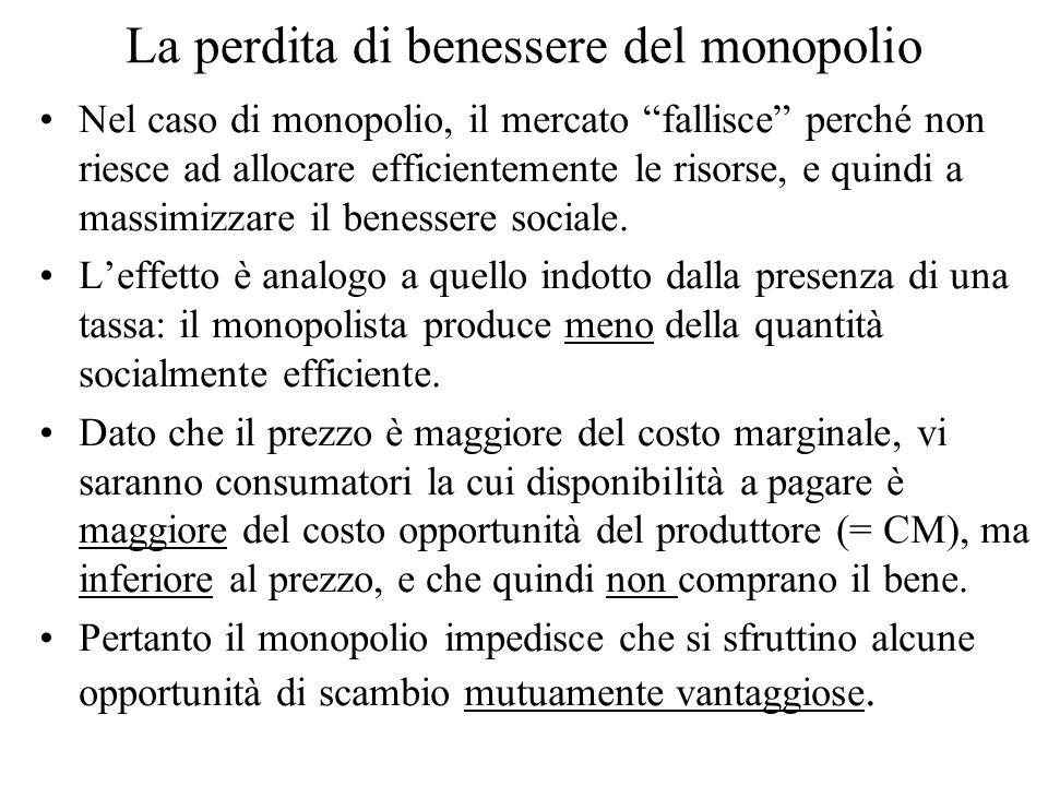 La perdita di benessere del monopolio Nel caso di monopolio, il mercato fallisce perché non riesce ad allocare efficientemente le risorse, e quindi a massimizzare il benessere sociale.