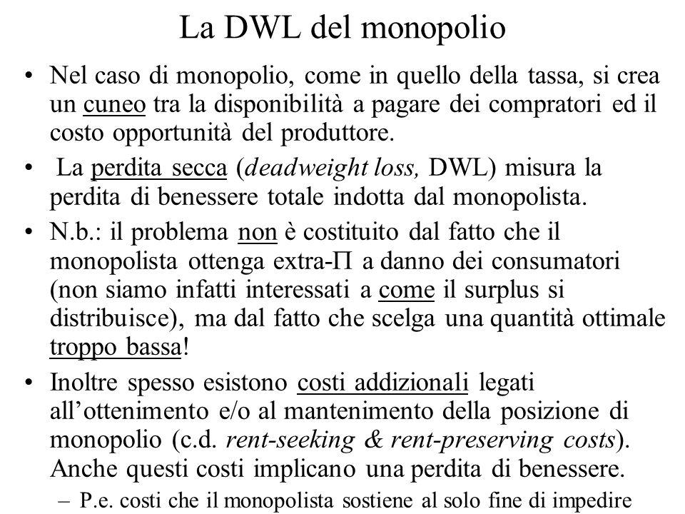 La DWL del monopolio Nel caso di monopolio, come in quello della tassa, si crea un cuneo tra la disponibilità a pagare dei compratori ed il costo opportunità del produttore.