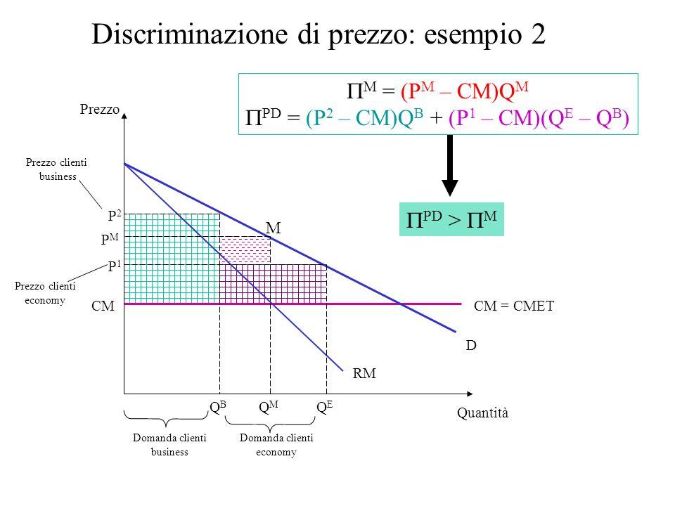 PMPM QMQM RM D CM = CMET M = (P M – CM)Q M PD = (P 2 – CM)Q B + (P 1 – CM)(Q E – Q B ) P2P2 P1P1 CM QBQB QEQE Prezzo clienti business Prezzo clienti economy Domanda clienti business Domanda clienti economy Discriminazione di prezzo: esempio 2 PD > M M Prezzo Quantità